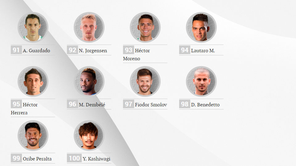 Смолов включён всотню наилучших футболистов 2017 года поверсии издания Marca