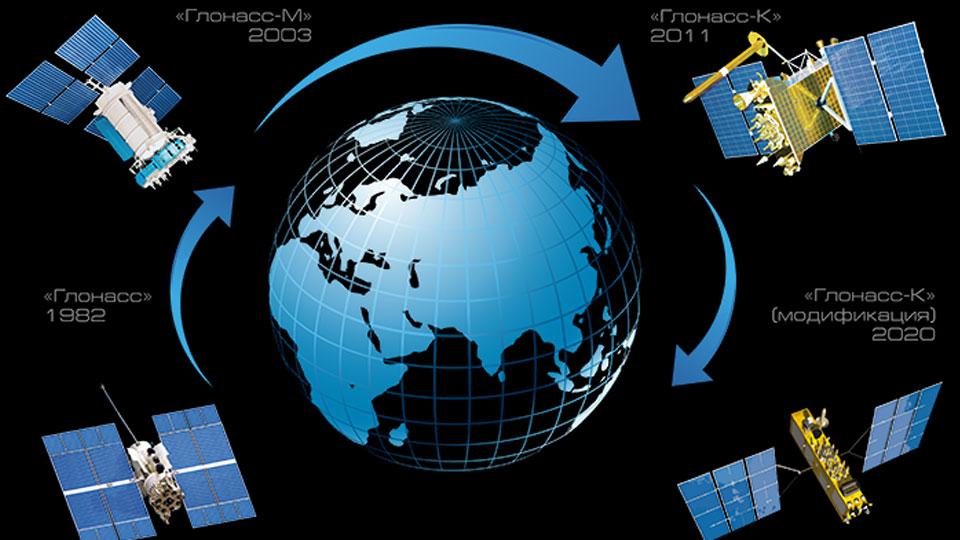 Навигационная система ГЛОНАСС дала сбой в корректировки сигнала