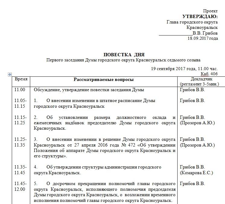 Дума Красноуральска отправила вотставку руководителя города