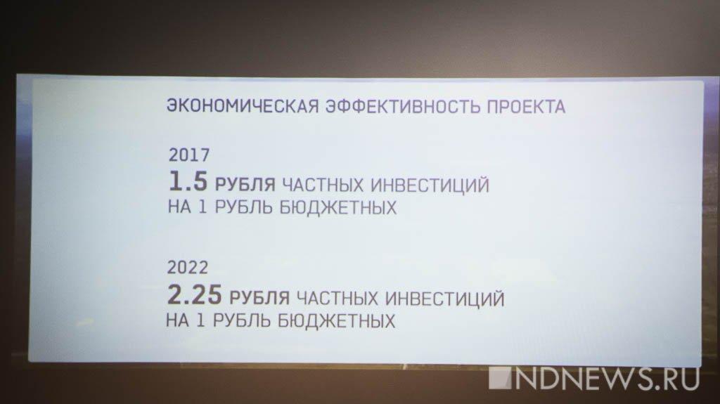 Трепанация в «Титановой долине»: в уральской ОЭЗ заработал первый завод (ФОТО)
