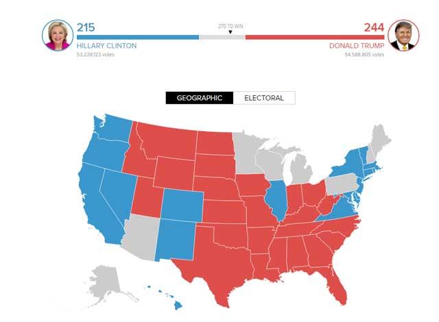Дональд Трамп обеспечил себе место 45-го президента США