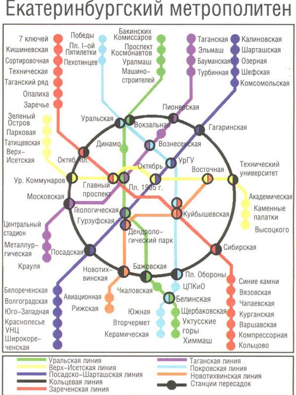 Гринвич: торговый центр Екатеринбурга Реклама в торговом