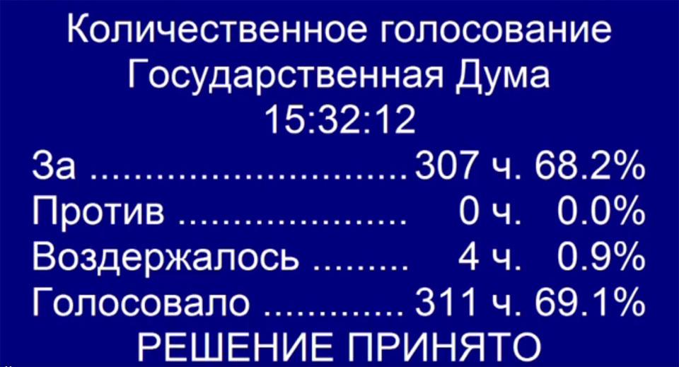 Новый День: Госдума одобрила новый закон Клишаса: силовики смогут следить за россиянами без разрешения суда