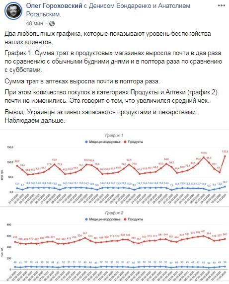 Новый День: На Украине фиксируют двукратное увеличение продуктового чека